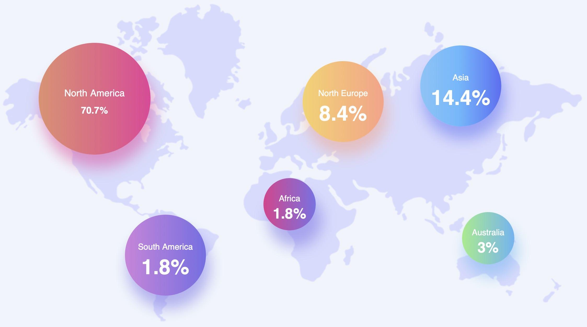 thiết kế app cho doanh nghiệp nước ngoài quốc tế